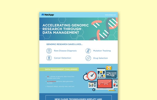 NetApp article with title Accelerating genomic research through data management