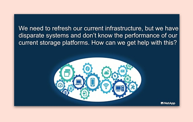 slide with text: We need to refresh our current infrastructure, but we have disparate systems and don't know the performance of our current storage platforms. How can we get help with this?